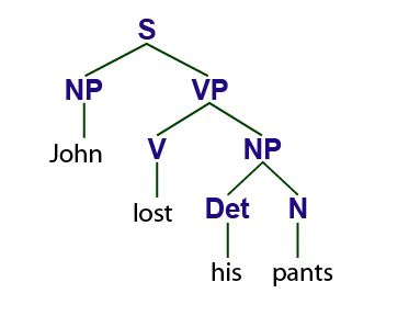 lost_pants_tree.jpg